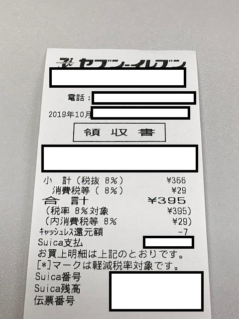 Suicaの電子マネー機能を使って消費税のキャッシュレスポイント還元を受けてきました